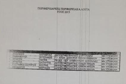 Lista Nikoloudi Perifereies Neo1 Aftodioikisi